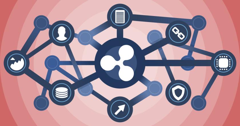 Blockchain (XRP Symbol)
